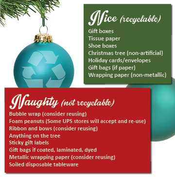 holiday_recycling